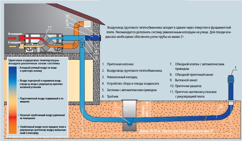 Вентиляция и теплообменником Уплотнения теплообменника SWEP (Росвеп) GC-8P Миасс